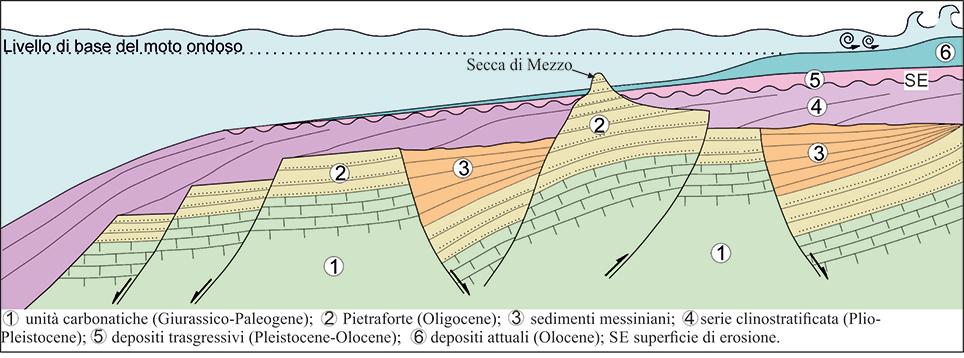 Geologia delle secche di Tor Paterno, Francesco Falese